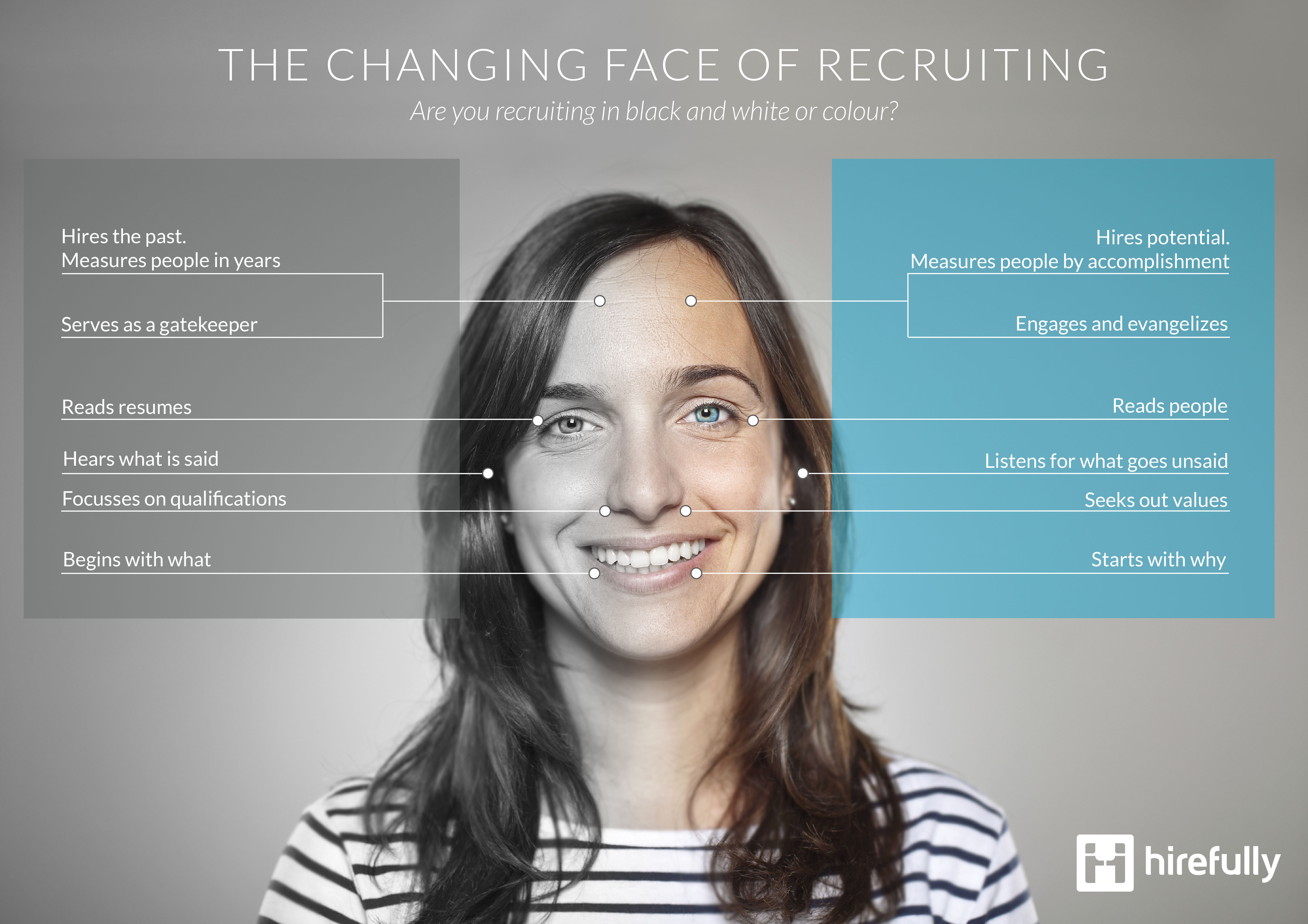 How to Hire a Recruiter for Your Startup